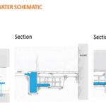 Silva Cell Stormwater Schematics Aid Site Design