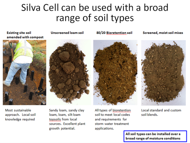 Different kinds of soil pictures to pin on pinterest for 4 parts of soil