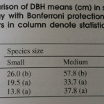 """""""Size Expectations for Urban Trees with Regard to Designed Space"""""""
