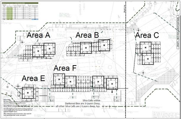 Haas Silva Cell installation layout