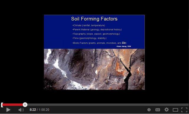 Soils Webinar