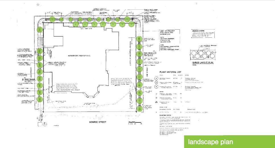 Herberger Theater landscape plan