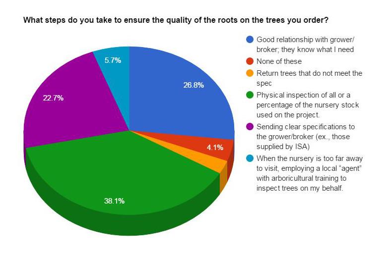 Steps you take to ensure quality_resized
